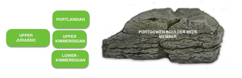 Portgower.jpg