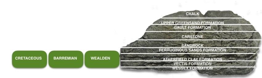 yaverland