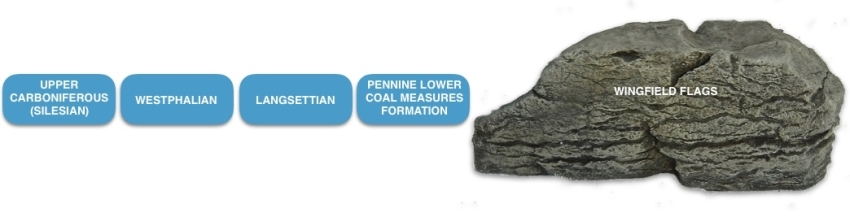 Stone Edge Plantation.jpg