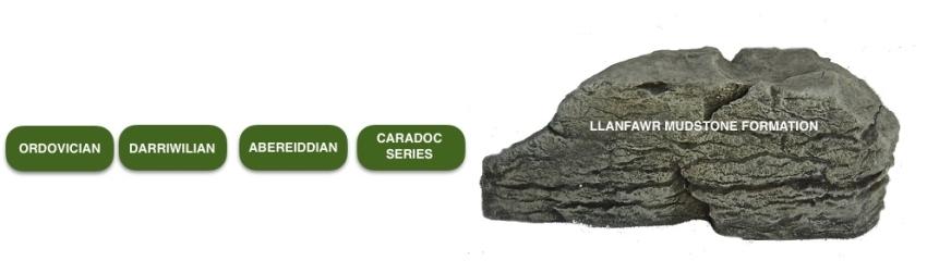 Llanfawr Quarries